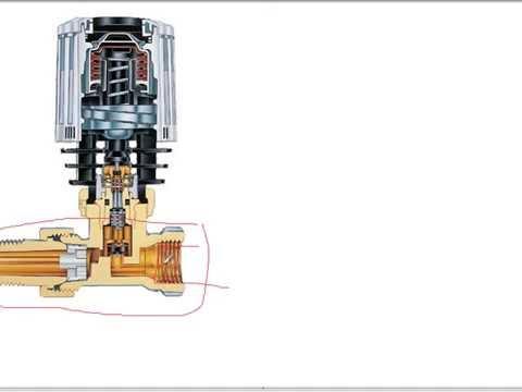 Как устроена термостатическая головка