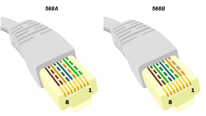 Схема подключения проводов по цветам