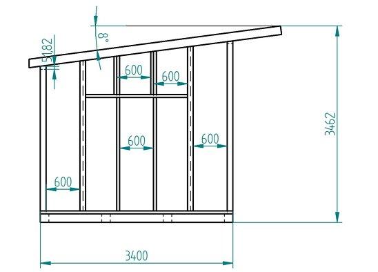 Как построить сарай своими руками - инструкция пошаговая