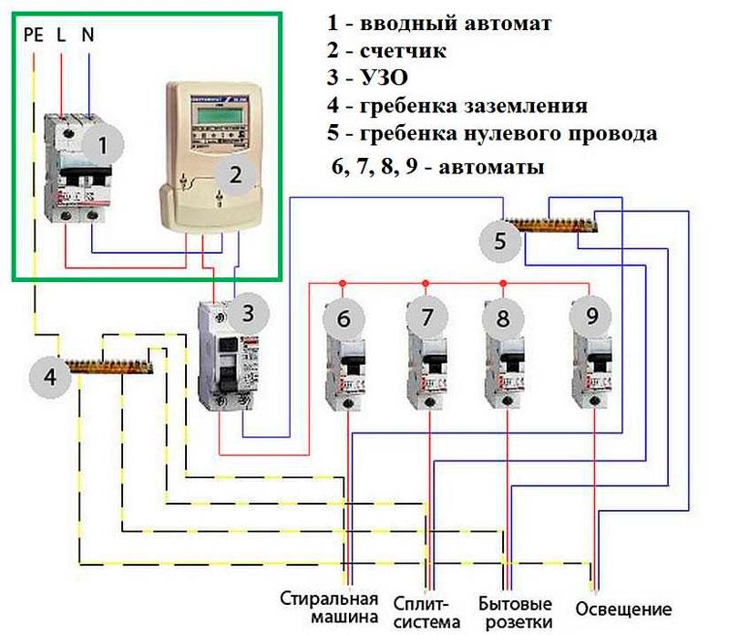 Инструкция по электрики своими руками 986