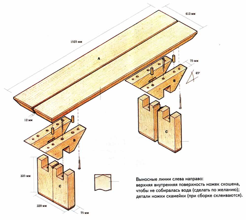 Мебель в баню из дерева чертежи